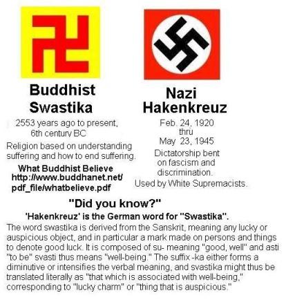 swastikaasianvswestern